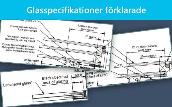 Glasspecifikationer förklarade